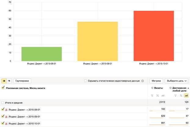 Описание: Новый:Users:expertseo:Google Диск:сео эксперт:Яндекс.Директ:кейсы:tenko_6.jpg