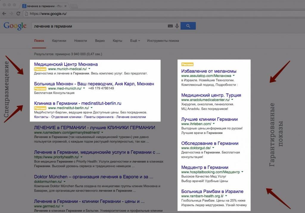 контекст гугла